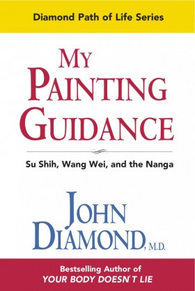 My Painting Guidance: Su Shih, Wang Wei, & the Nanga